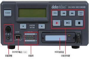 DV/HDV抽取式数字硬盘录放机