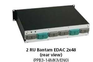 ADC 专业音频跳线系统