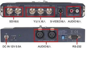 模拟转SDI信号转换器