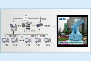 冠中DS2126TS流数字电视图文信息插播系统