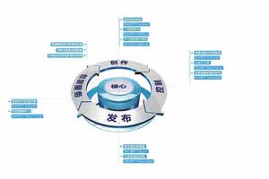 演播室图文包装系统